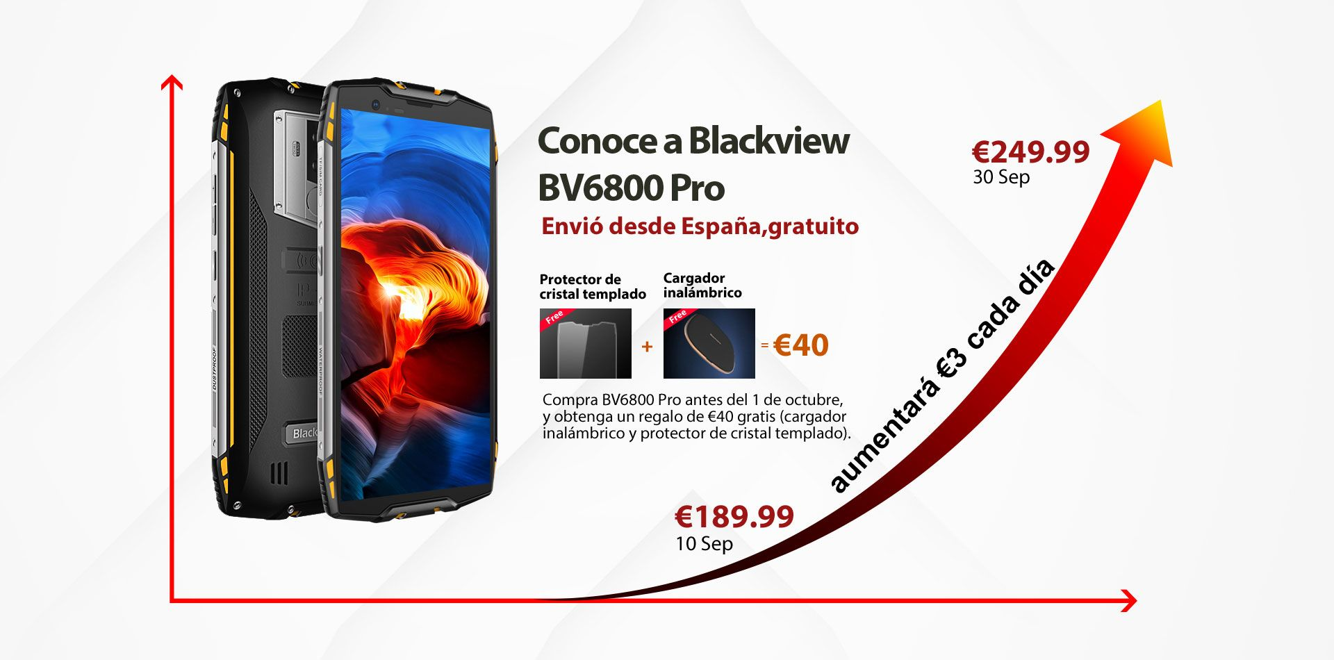 Blackview BV6800Pro con carga inalámbrica